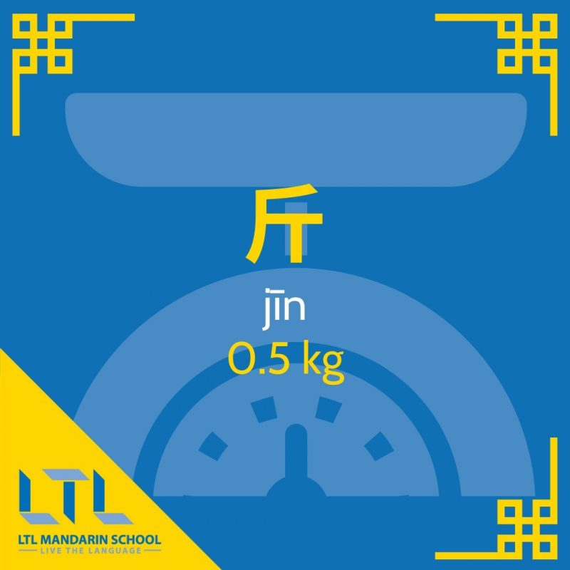 Chinese-Measure-Words