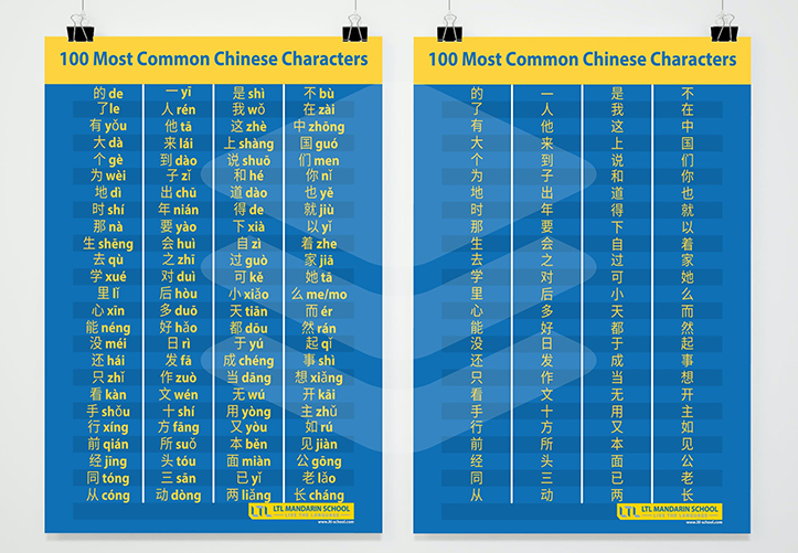 Common Chinese Characters Posters