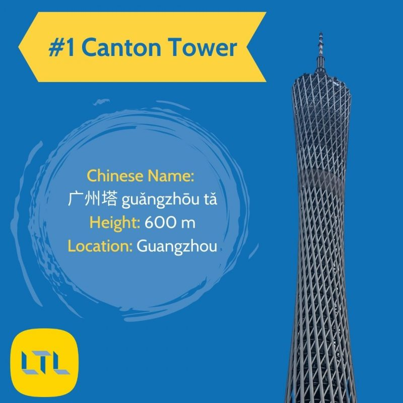 Tallest-Buildings-in-China