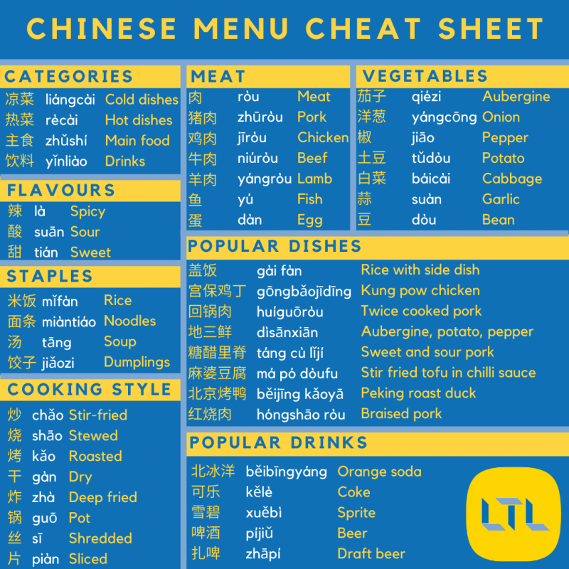 Chinese Menu - Cheat Sheet