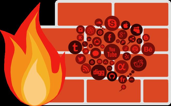 Complete List of Websites Banned In China 2019 - LTL Beijing
