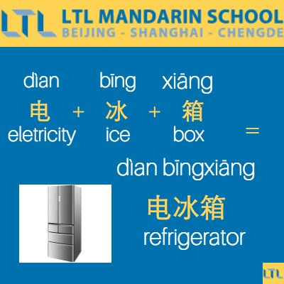 mandarin resources fridge