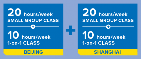 20h/semana em grupos pequenos junto com 10h/semana aula individual em Pequim + 20h/semana em grupos pequenos junto com 10h/semana aula individual em Xangai