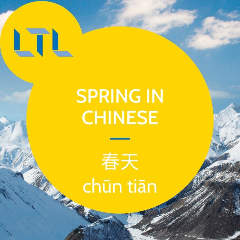Weather in Beijing - Spring